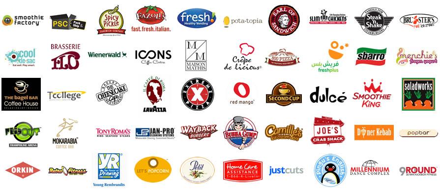 best franchises to own franchise ukbest franchises to own