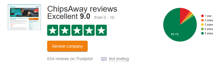 chips away reviews