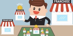 Learn the Basics of Franchising